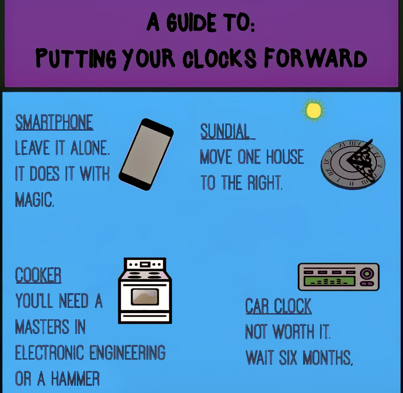 guidetosettingclocksback